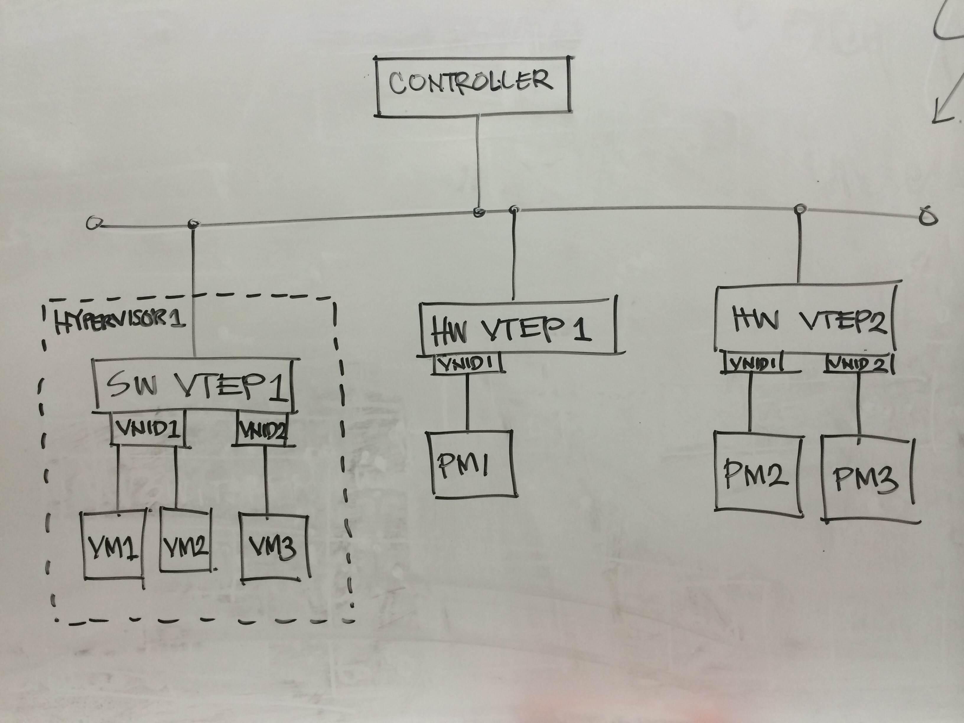 Berühmt Standard Kabelgrößendiagramm Zeitgenössisch - Elektrische ...